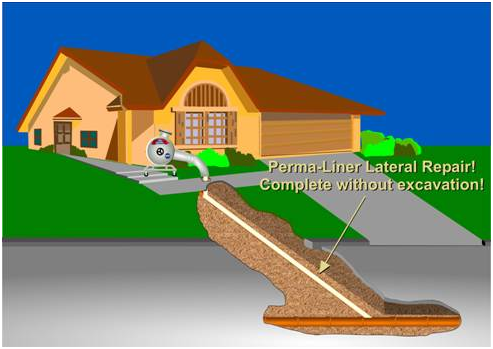 Trenchless Sewer Line Replacement Wilmette Illinois Plumbing